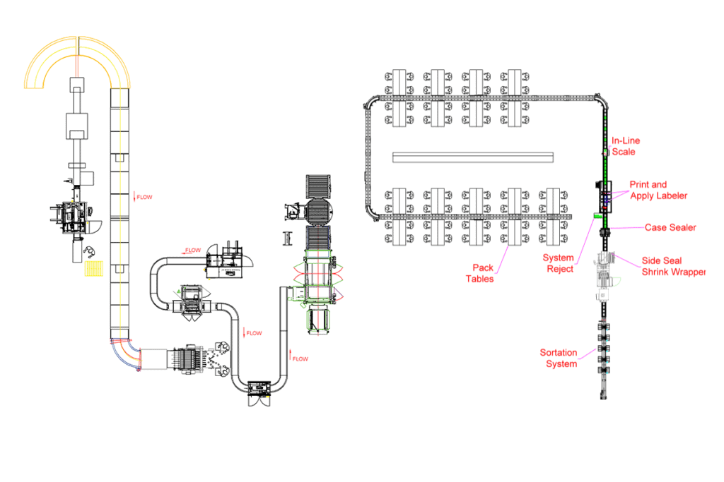 CAD - Packaging System - web